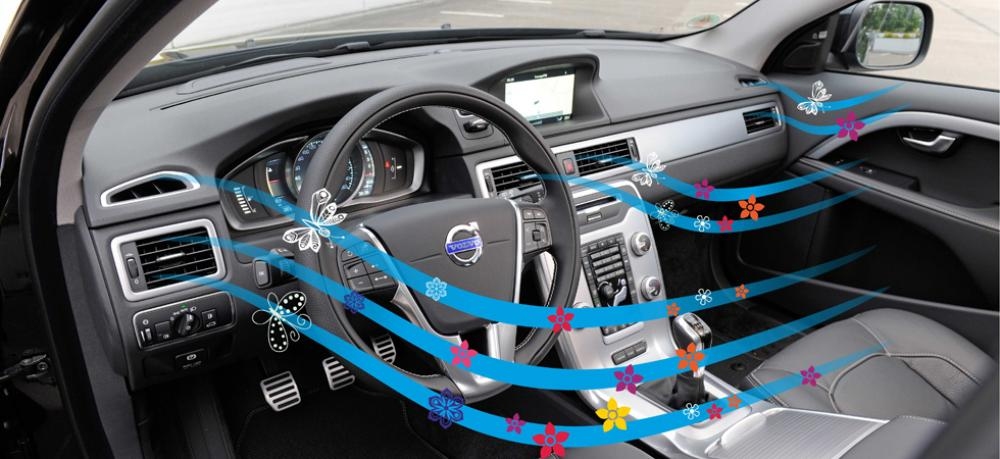 климатик на автомобила